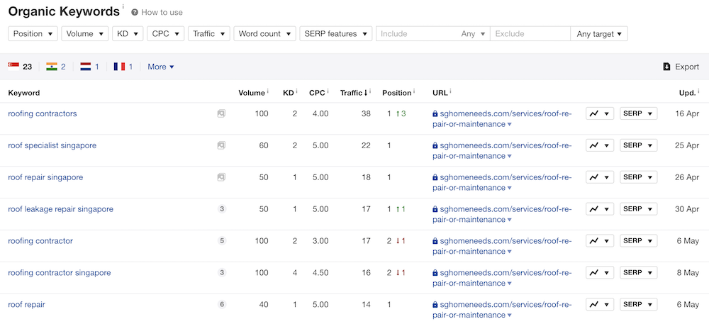 ahrefs seo results roofing 1