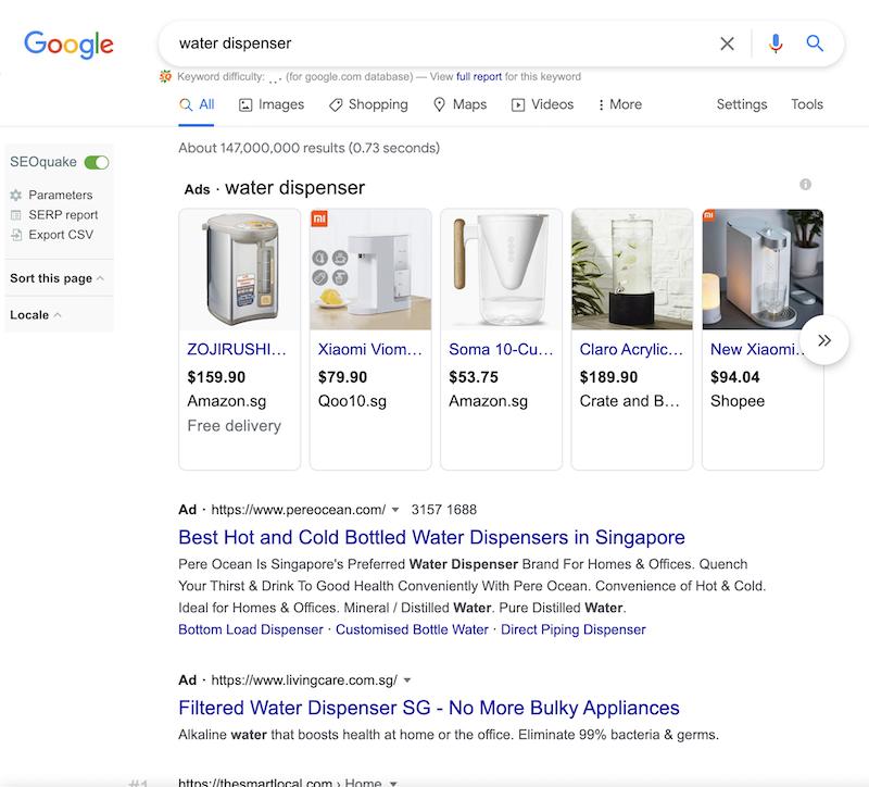 Google Shopping Ad optimised