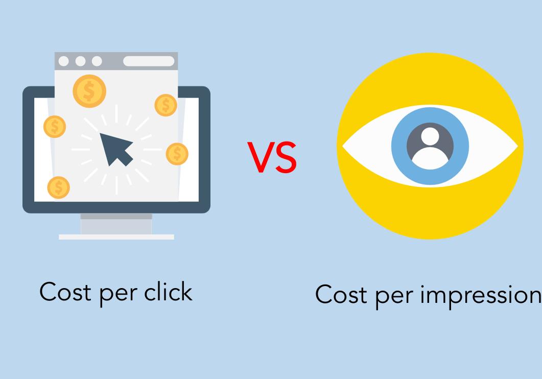 Cost per click vs cost per impression